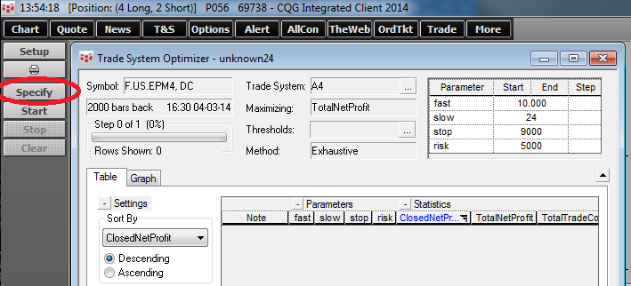 Cqg trade system optimizer